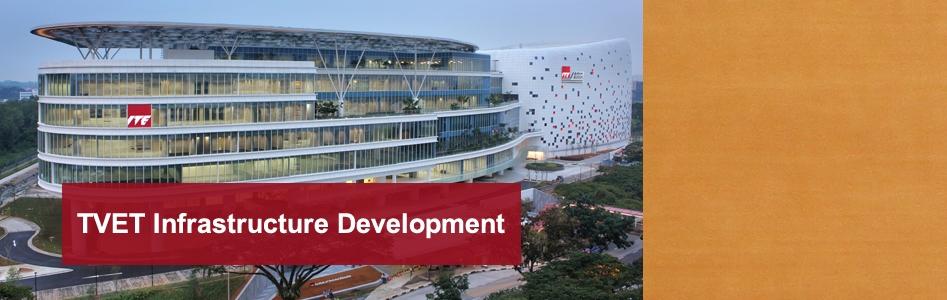 TVET Infrastructure Development